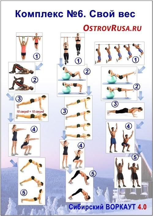 Программа тренировок в домашних условиях со своим весом