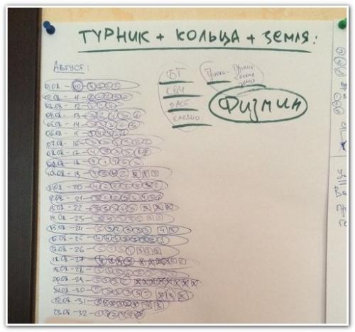 Схема подтягиваний Сибирский Турник