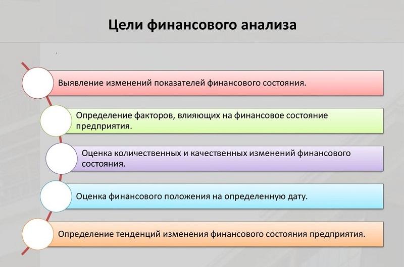 Цели анализа