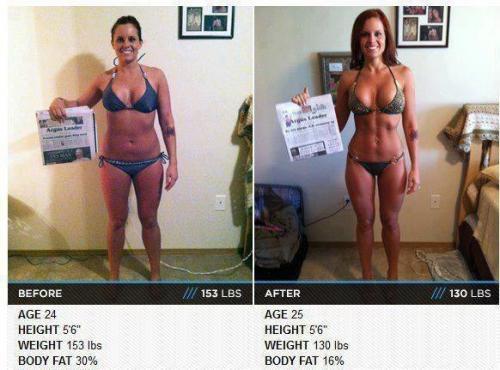 Помогает хулахуп для похудения отзывы