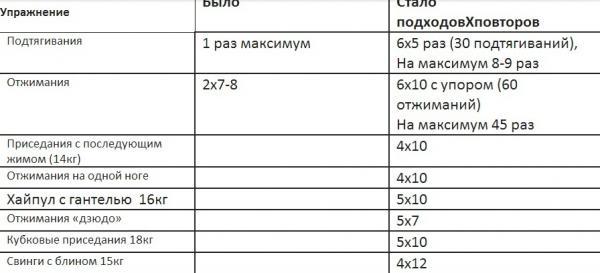 Федорова Анастасия1