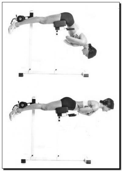 гиперэкстензии упражнение