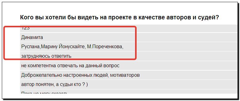 опрос сибирский воркаут
