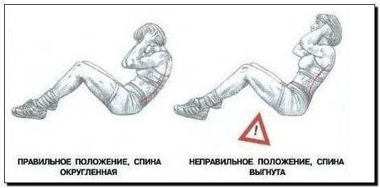 скручивания подъем корпуса
