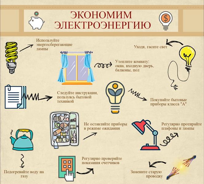 Схема экономии электричества