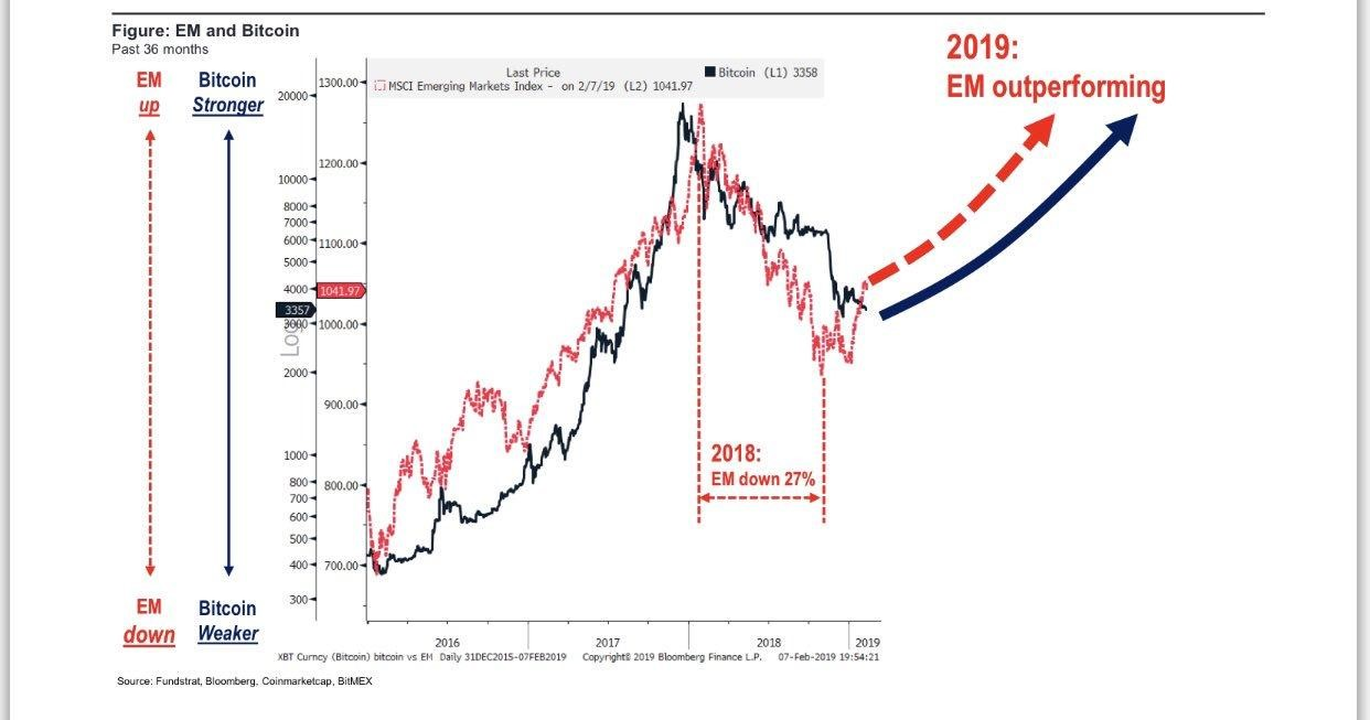 Изображение - Какая криптовалюта вырастет в 2019 году 85