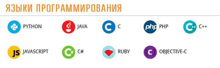 Распространенные языки программирования