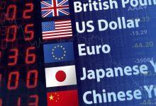 Рейтинг валют