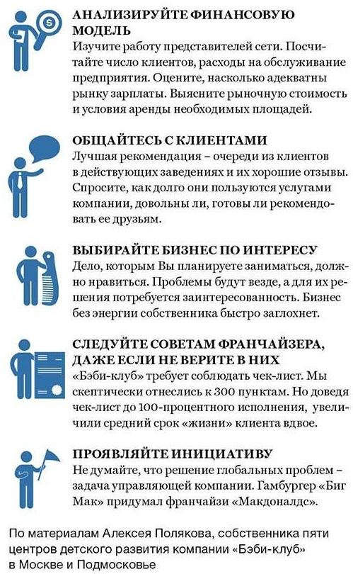 Пять советов