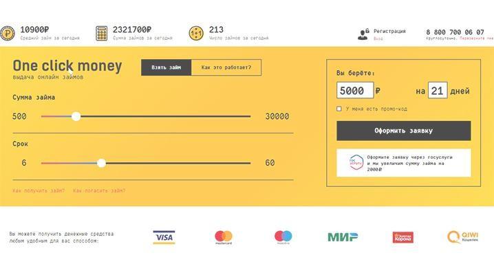 рефинансирование кредита в сбербанке для физических лиц условия 2020 году