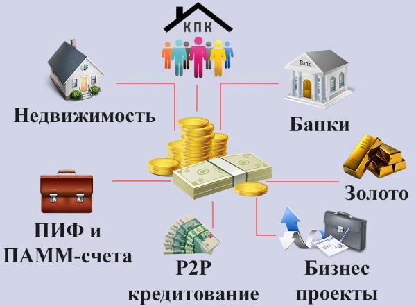 Три варианта инвестиций: недвижимость, акции и вклады. Что лучше
