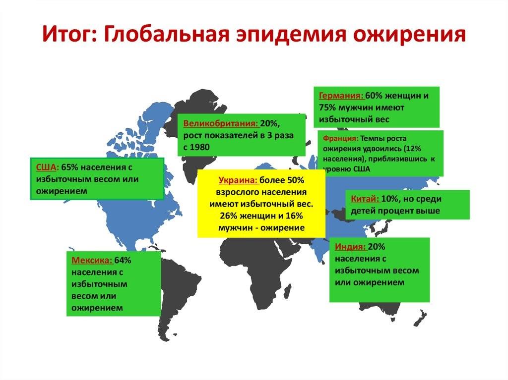 Всемирный Банк назвал новую угрозу мировой экономике