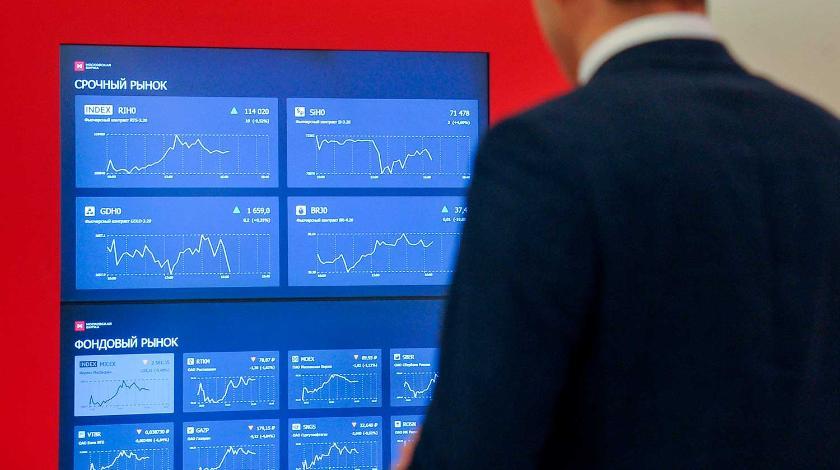 Анализ рынка по графикам