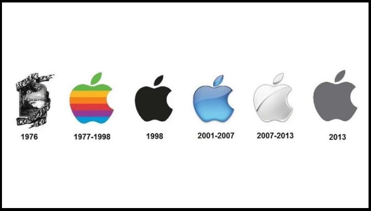 Эволюция Apple