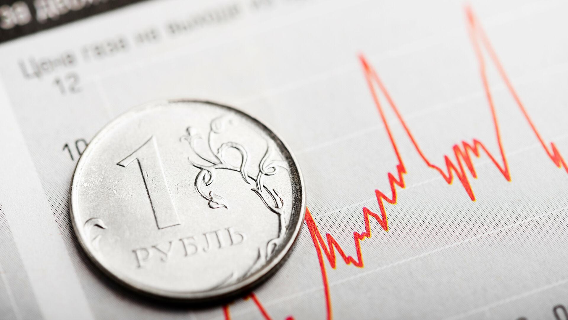 Железный рубль и график
