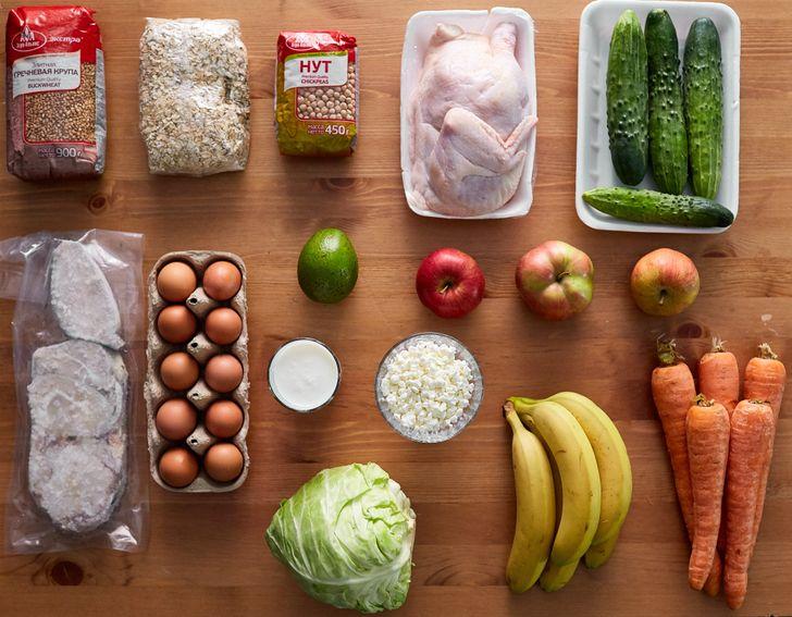 Набор продуктов на неделю