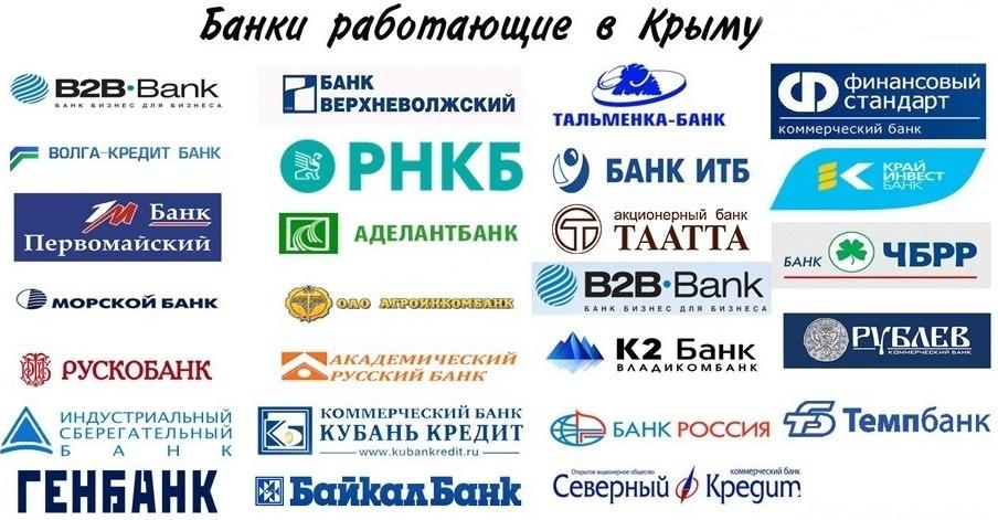 Логотипы крымских банков