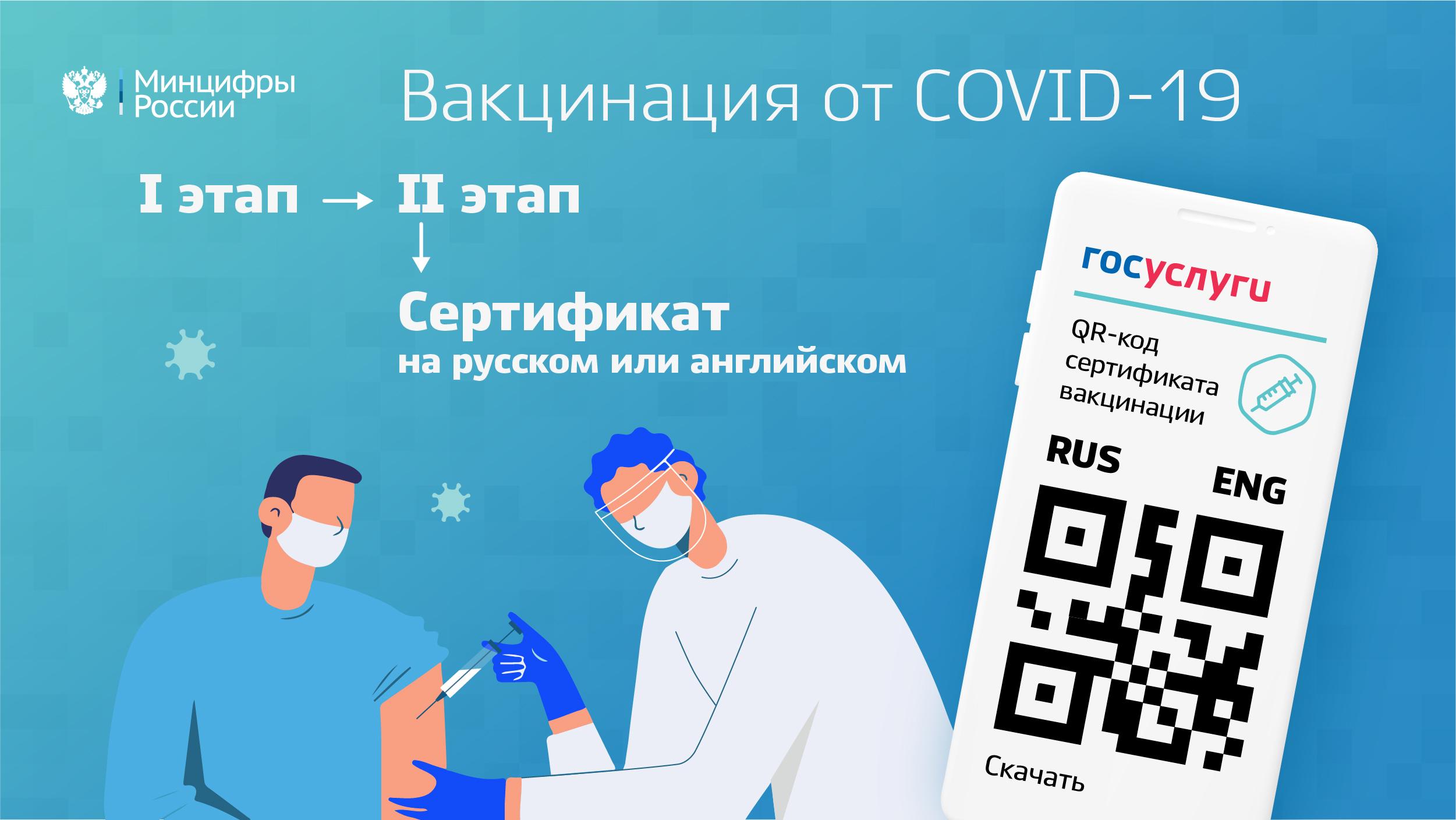 Вакцинация от Covid-19 — реклама сервиса Госуслуг