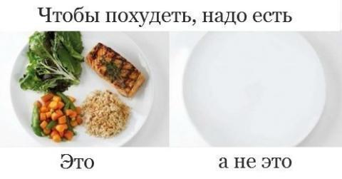Что съесть чтобы похудеть