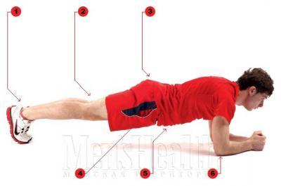 Планка фитнес